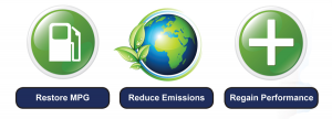 Terraclean-Symbols-auto-electric-solutions